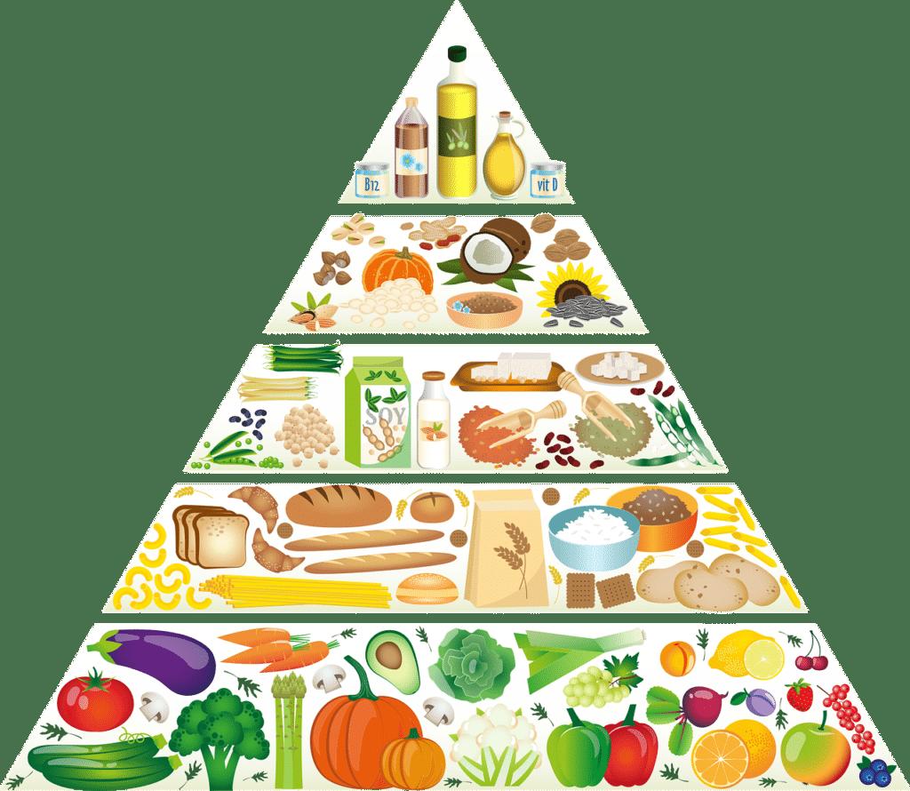 vegaaninen-ruokavalio-urheilijalla